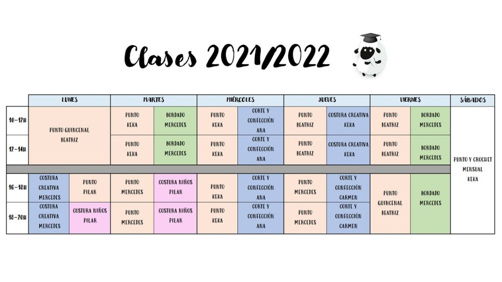 clases 2021 2022 4